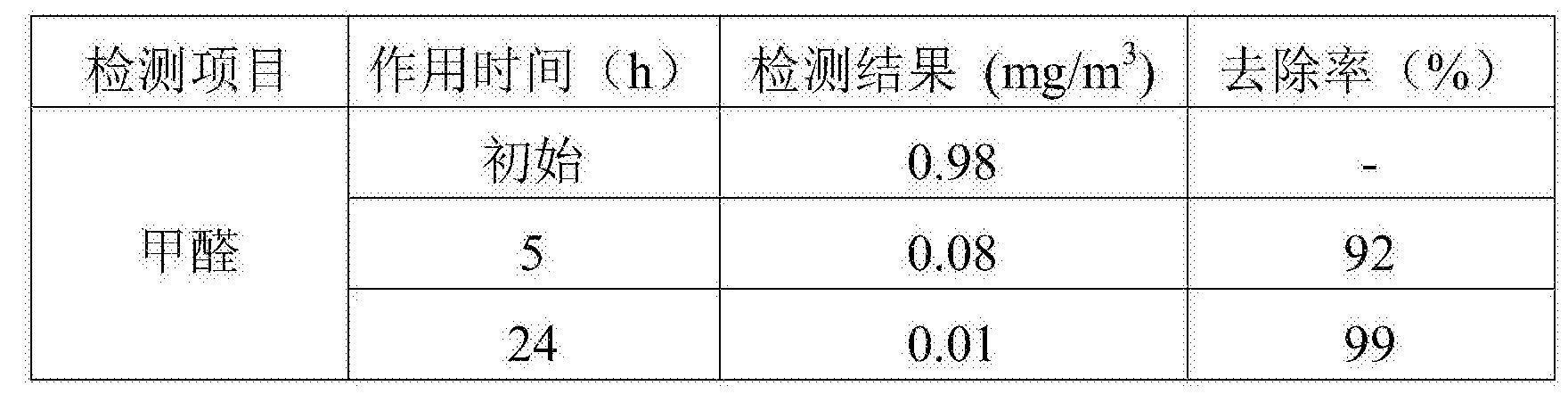 Figure CN105770945BD00081