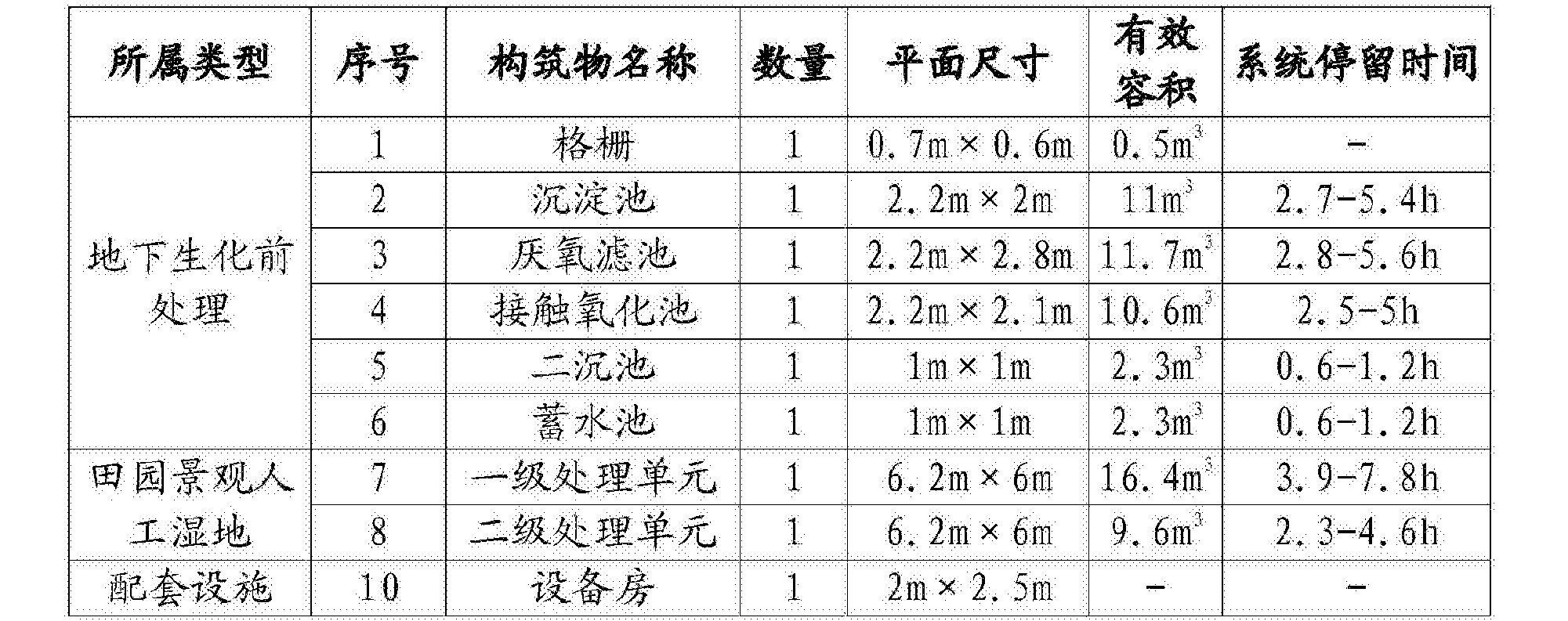 Figure CN107188379AD00111