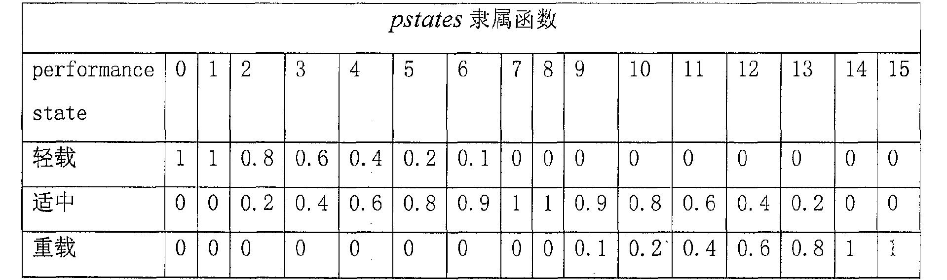 Figure CN104123452BC00032