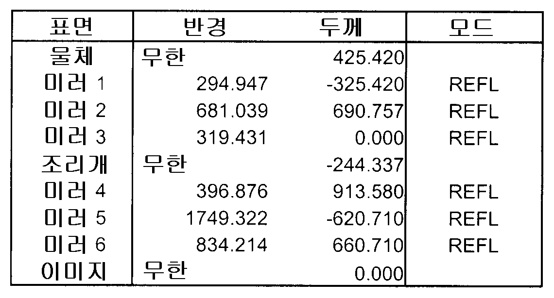Figure 112008003020108-pat00004