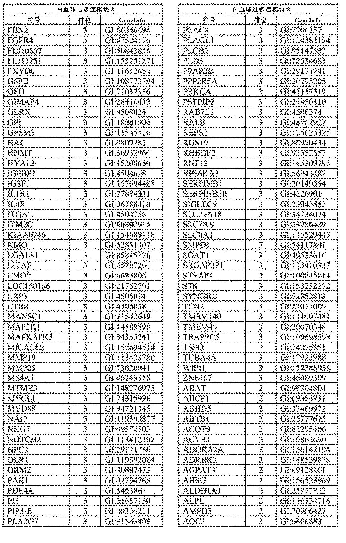Figure CN102858999AD01971