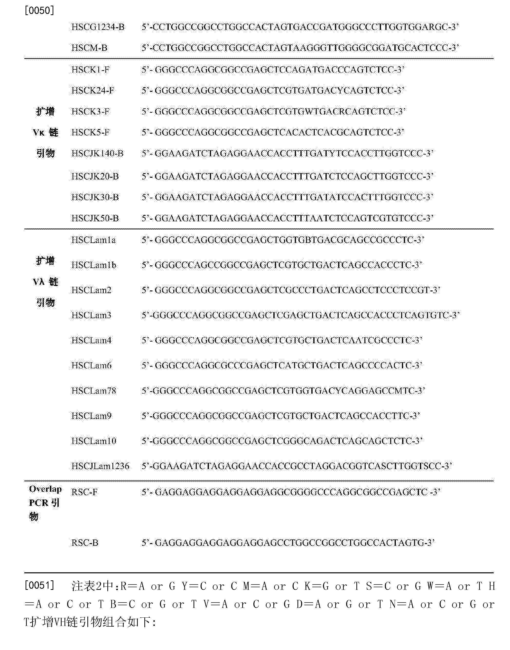 Figure CN106084043BD00071