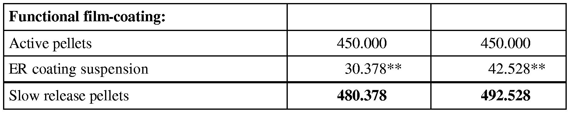 Figure imgf000036_0003