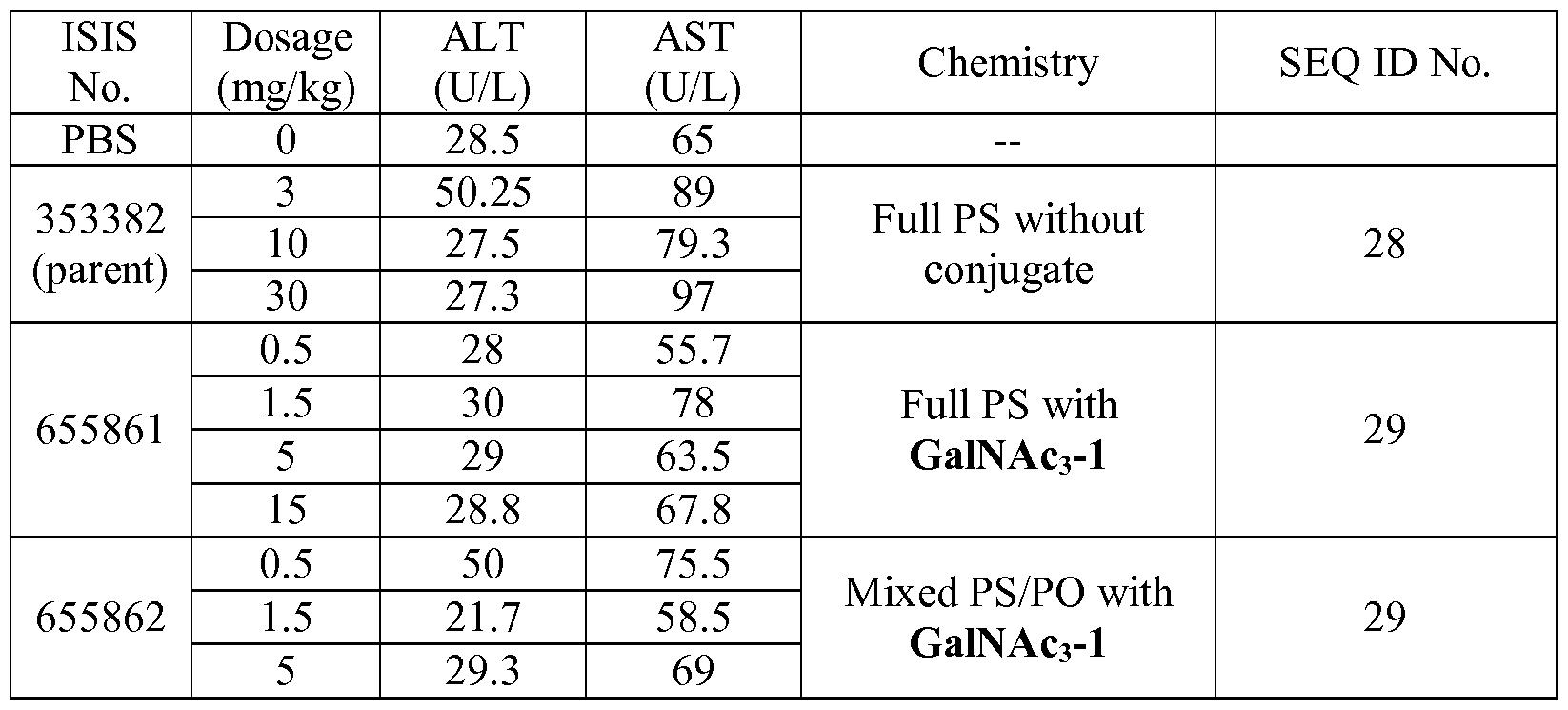Figure imgf000212_0002