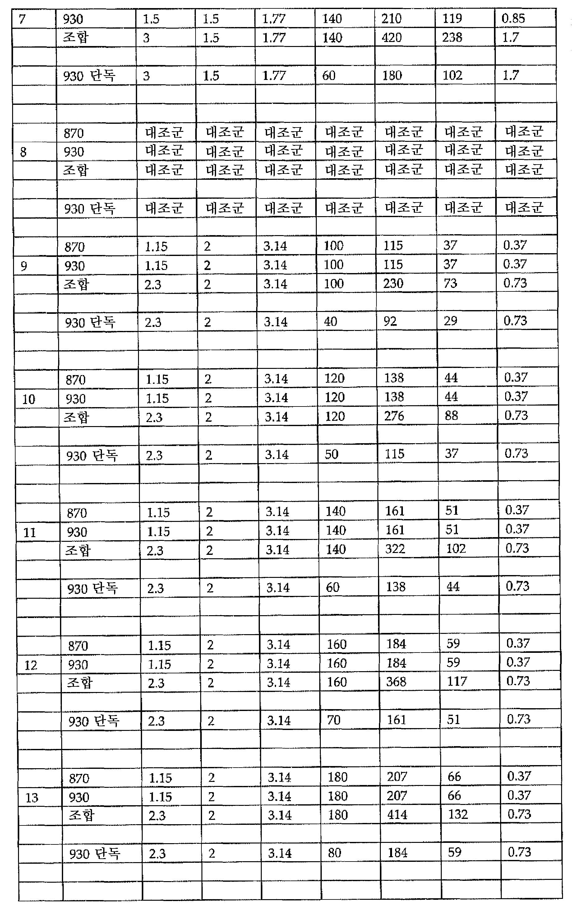 Figure 112009042155886-PCT00035