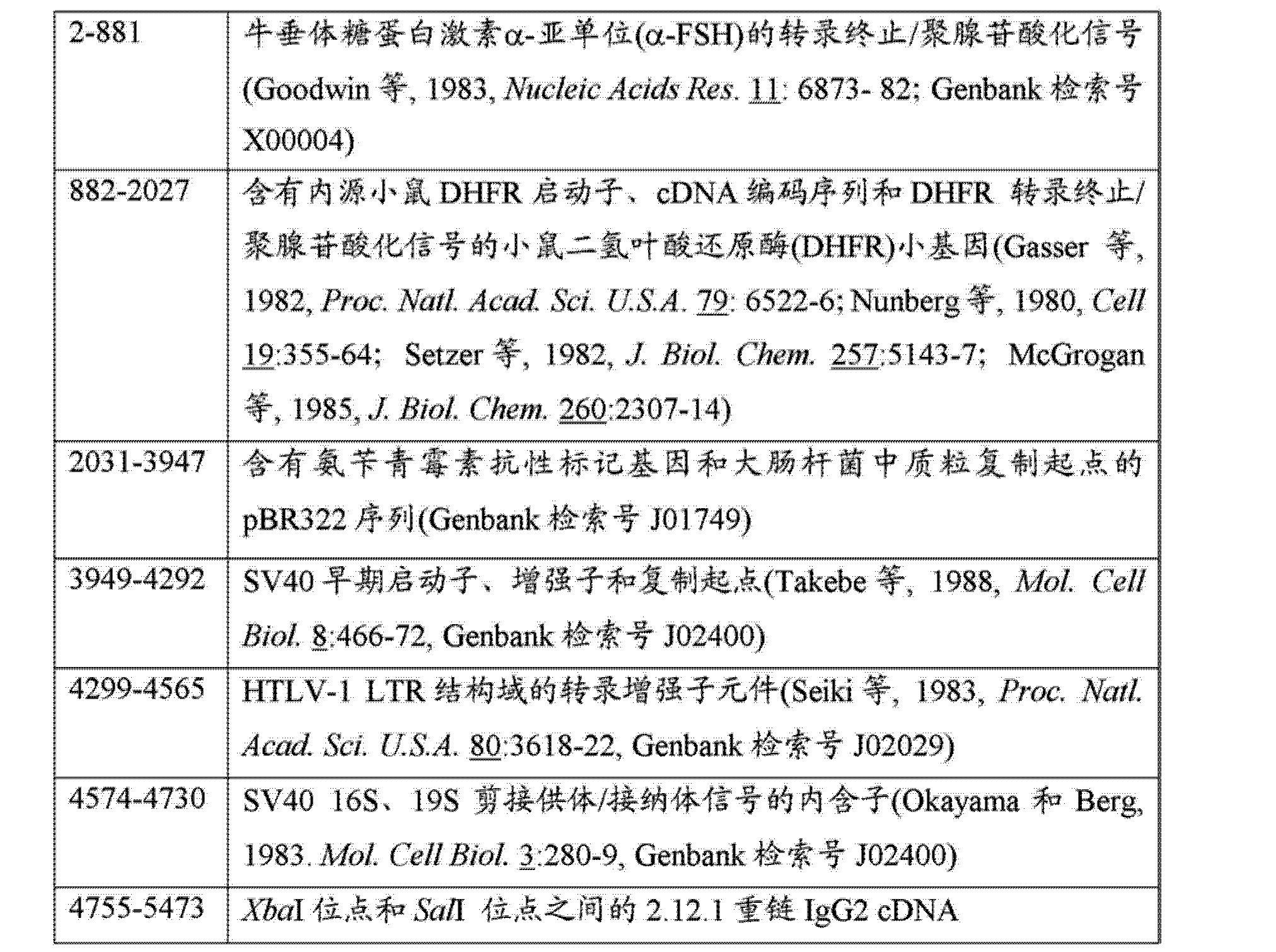 Figure CN103880955AD00661