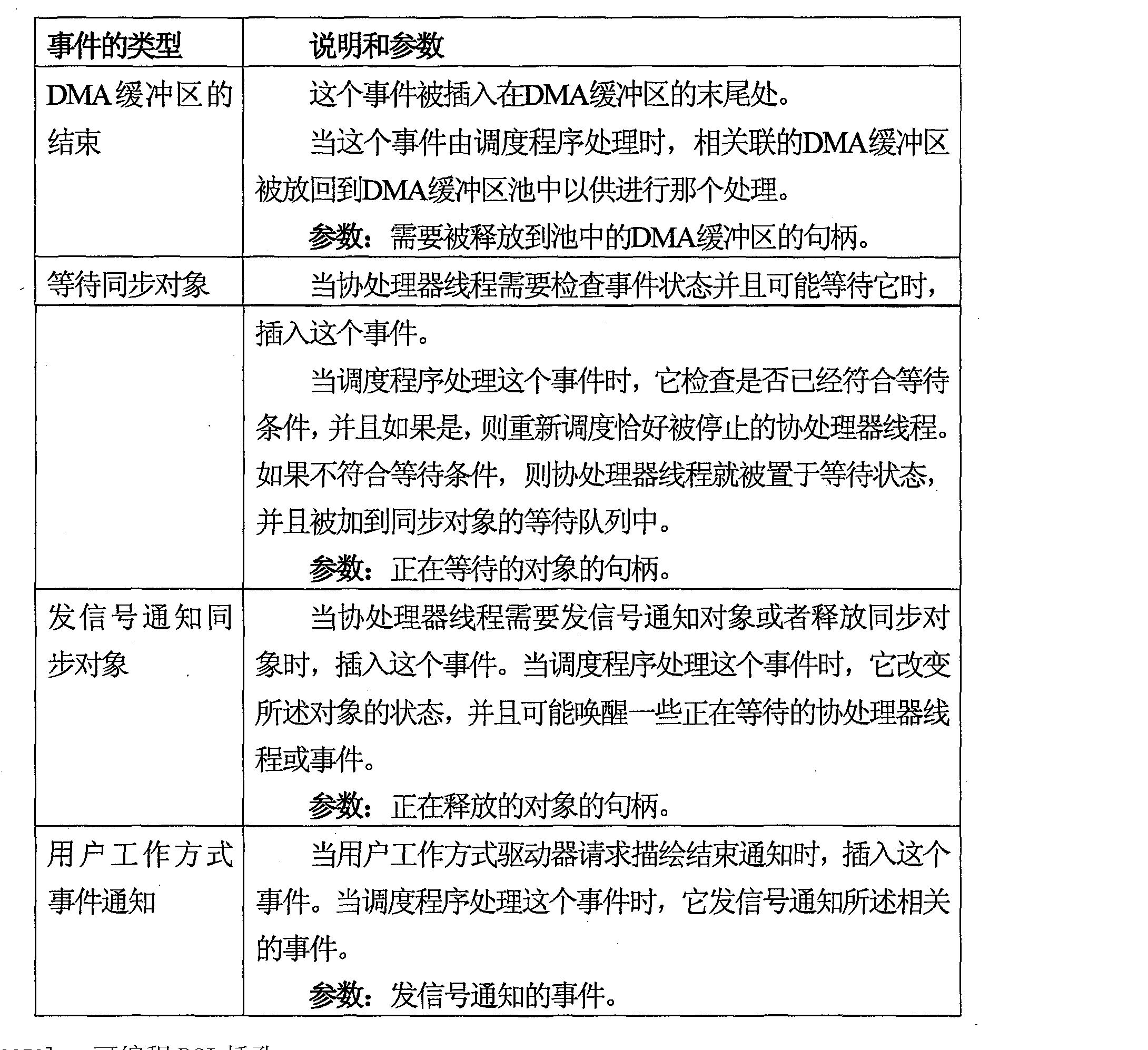 Figure CN101894044BD00401