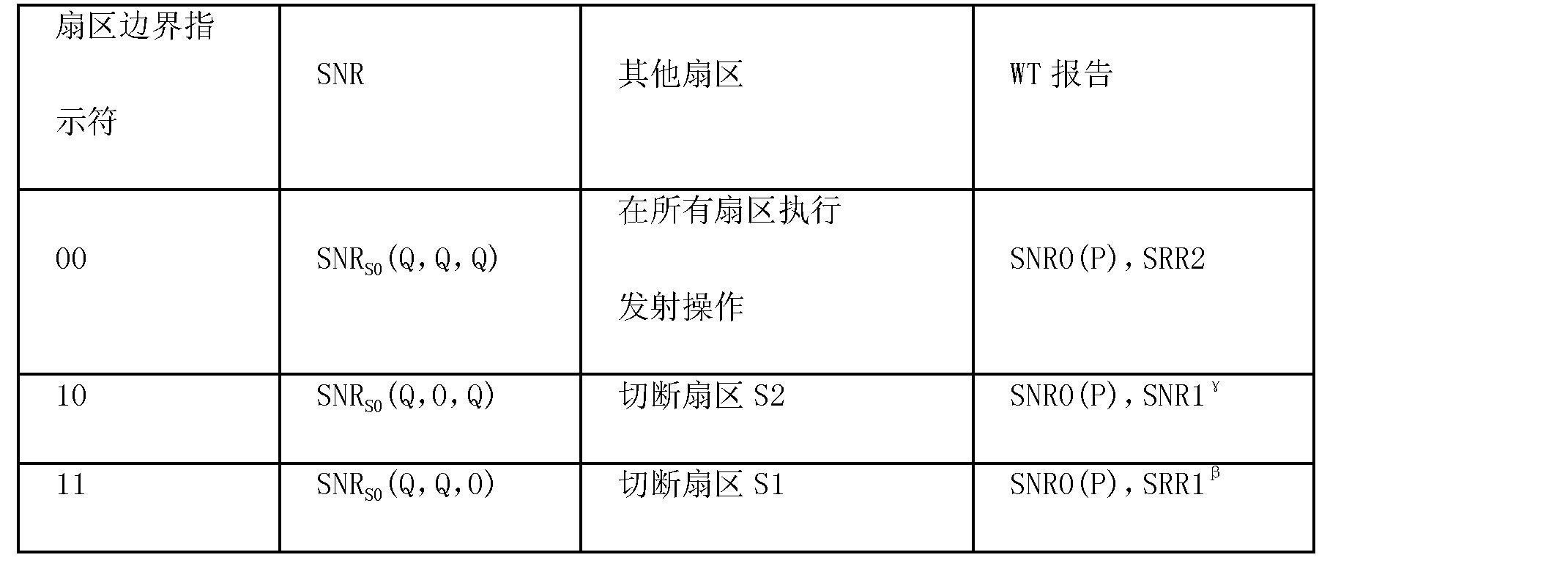 Figure CN1871862BD00241