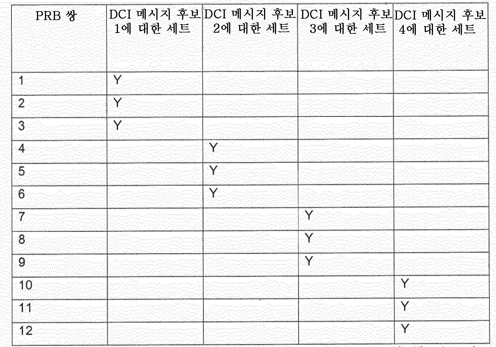 Figure 112017038816648-pat00024