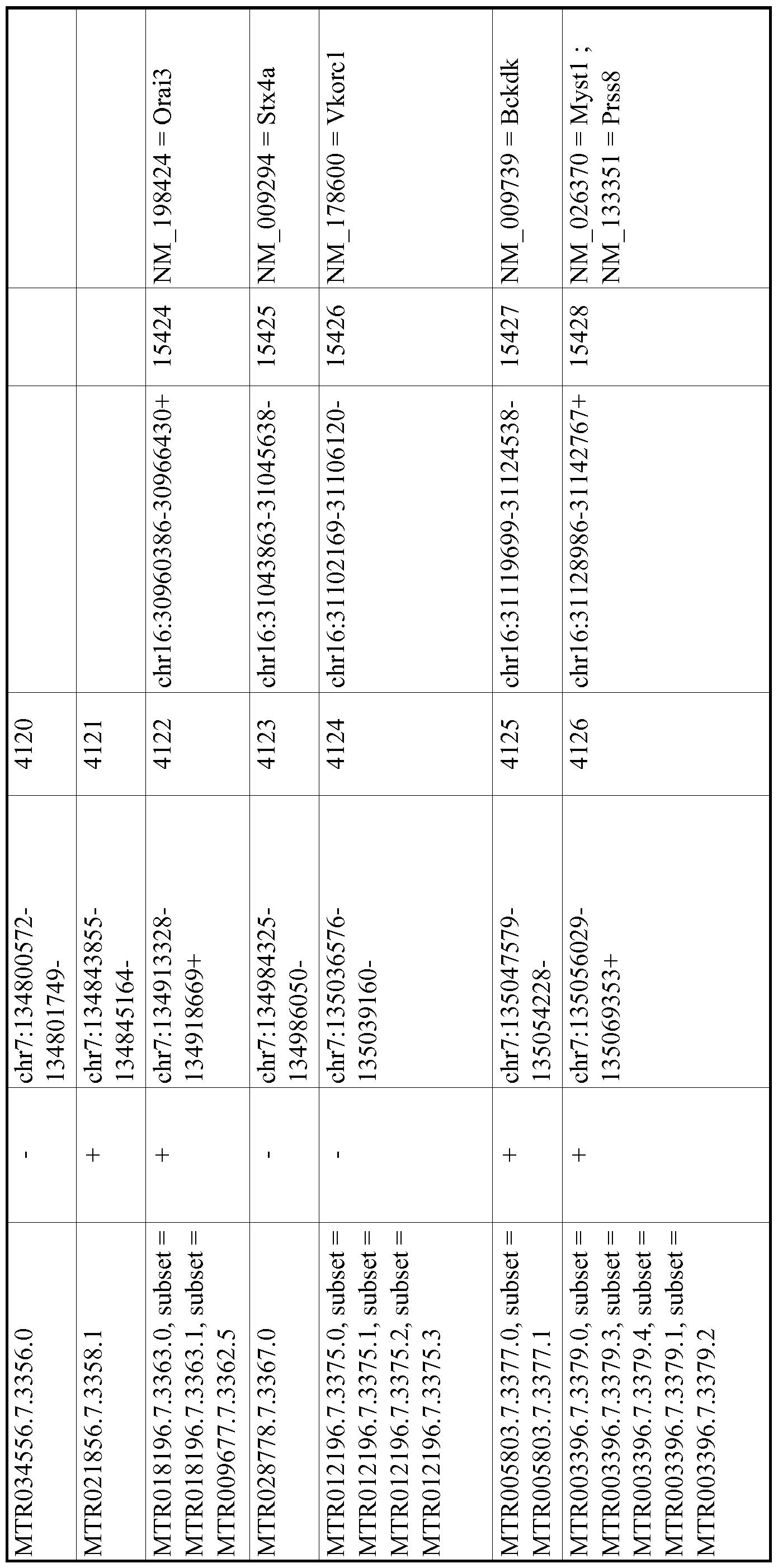 Figure imgf000779_0001