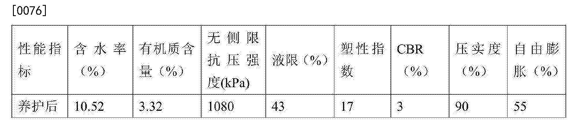 Figure CN108249713AD00071