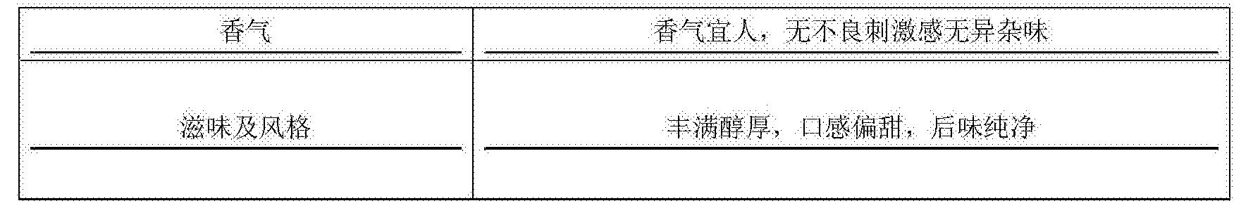 Figure CN107557224AD00061