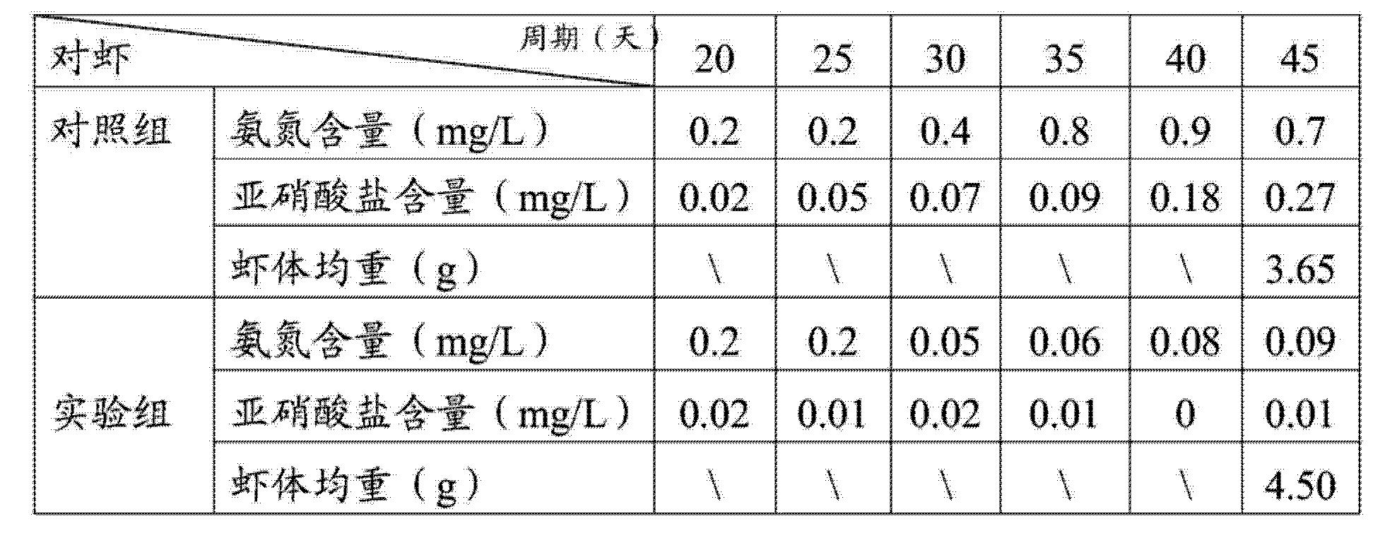 Figure CN104232497AD00051