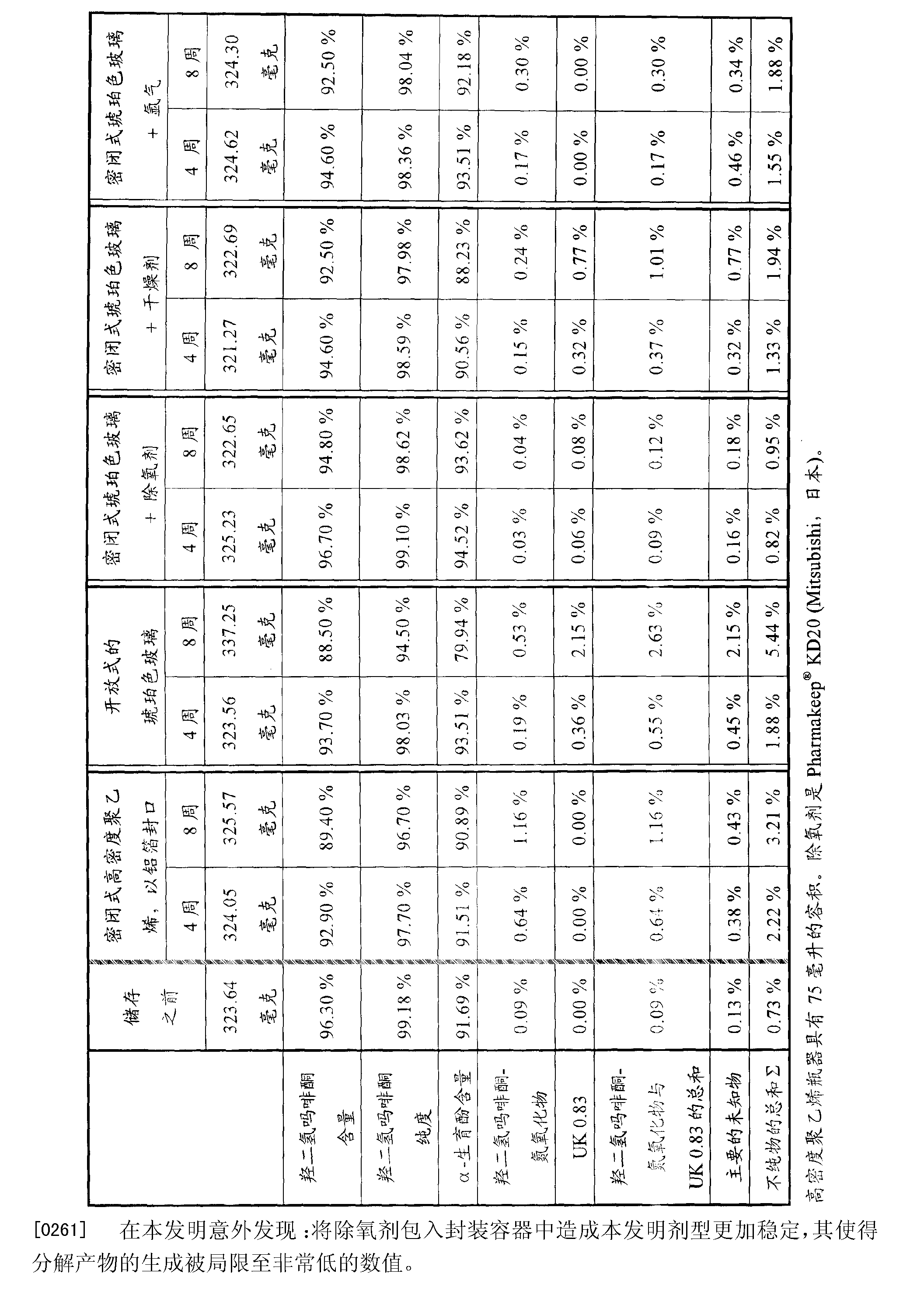 Figure CN102573806BD00341