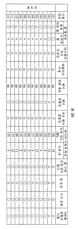 Figure 112007056594314-pct00026