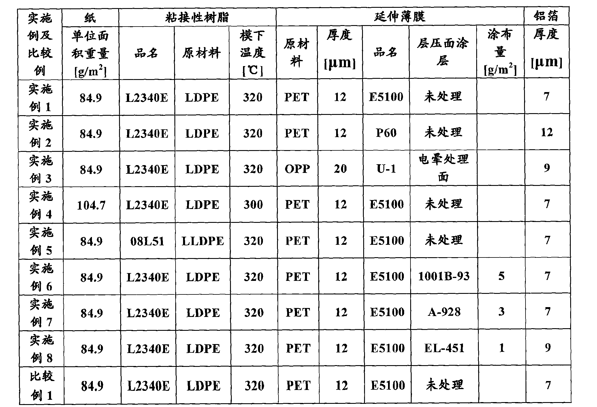 Figure CN102438916BD00251
