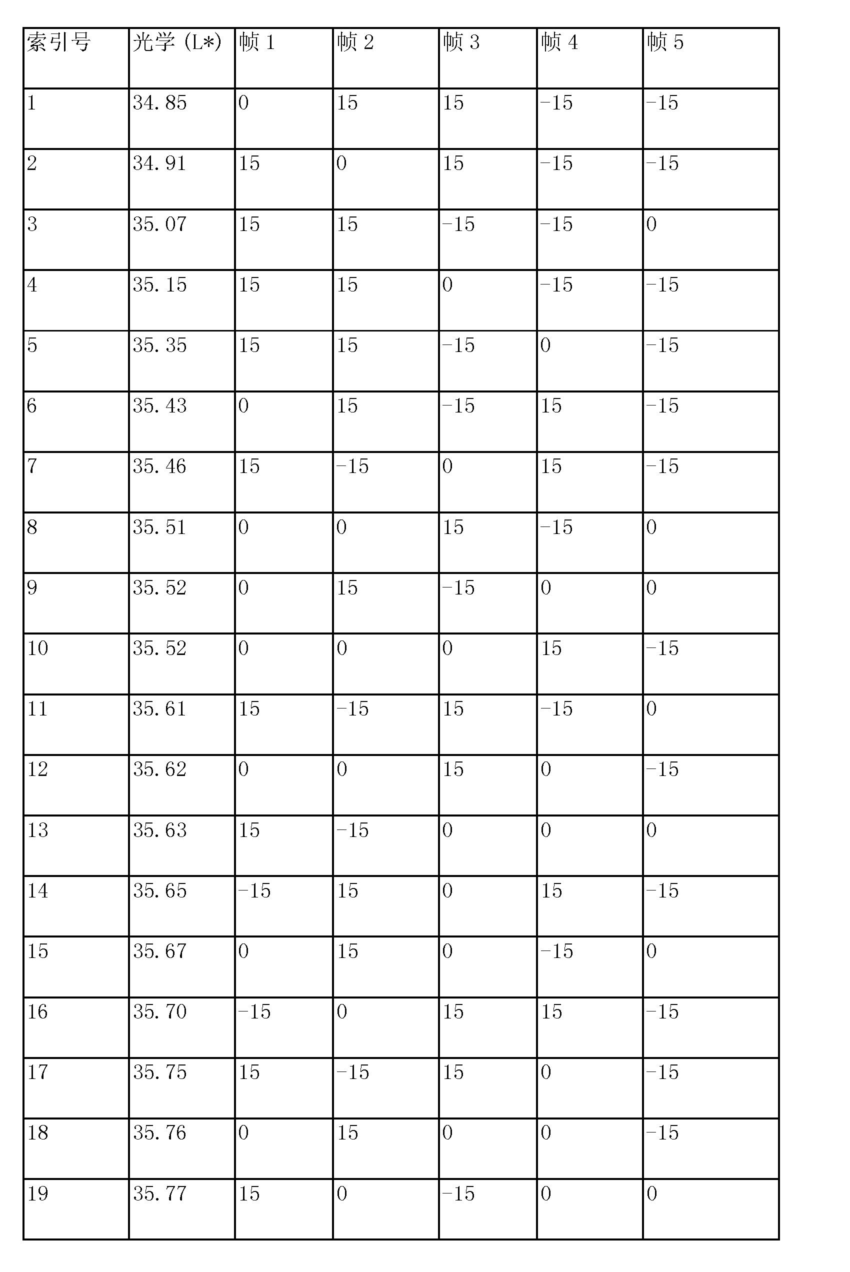 Figure CN102768822BD00252