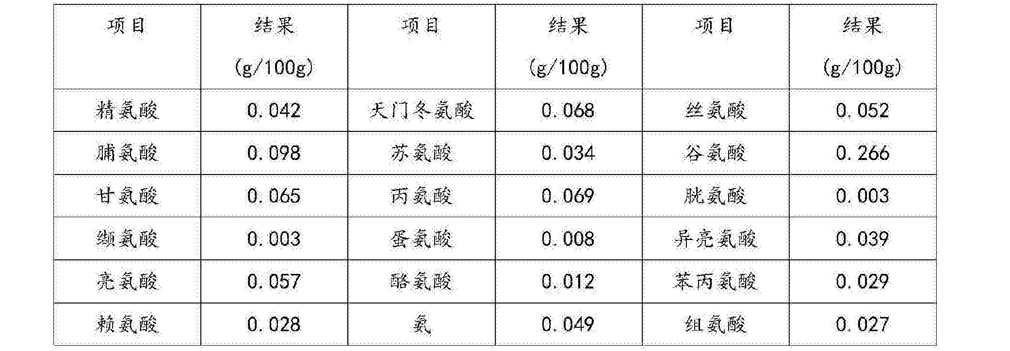 Figure CN107475066AD00071