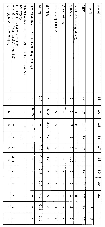 Figure 112009037223651-PCT00005