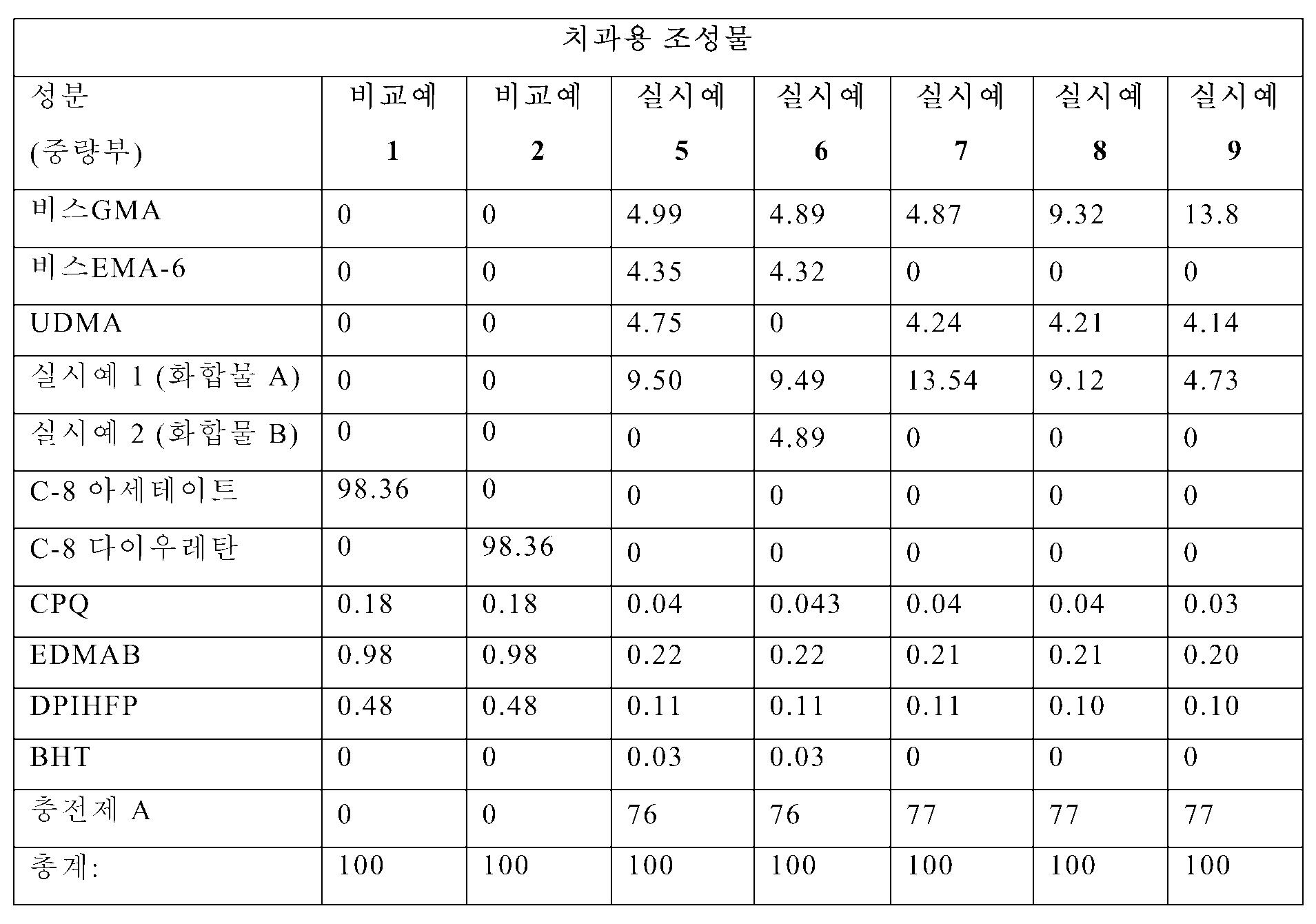 Figure 112007080384947-pct00020