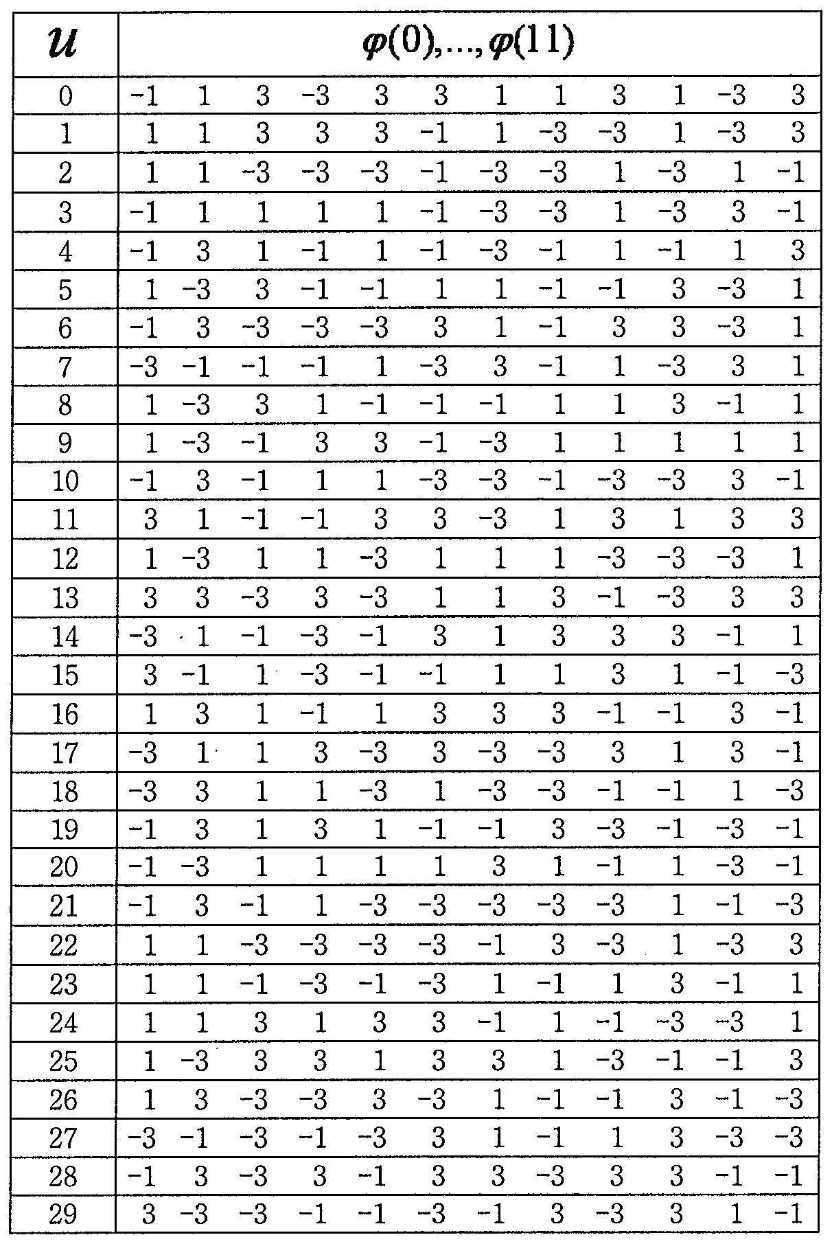 Figure 112011500627815-pat00007