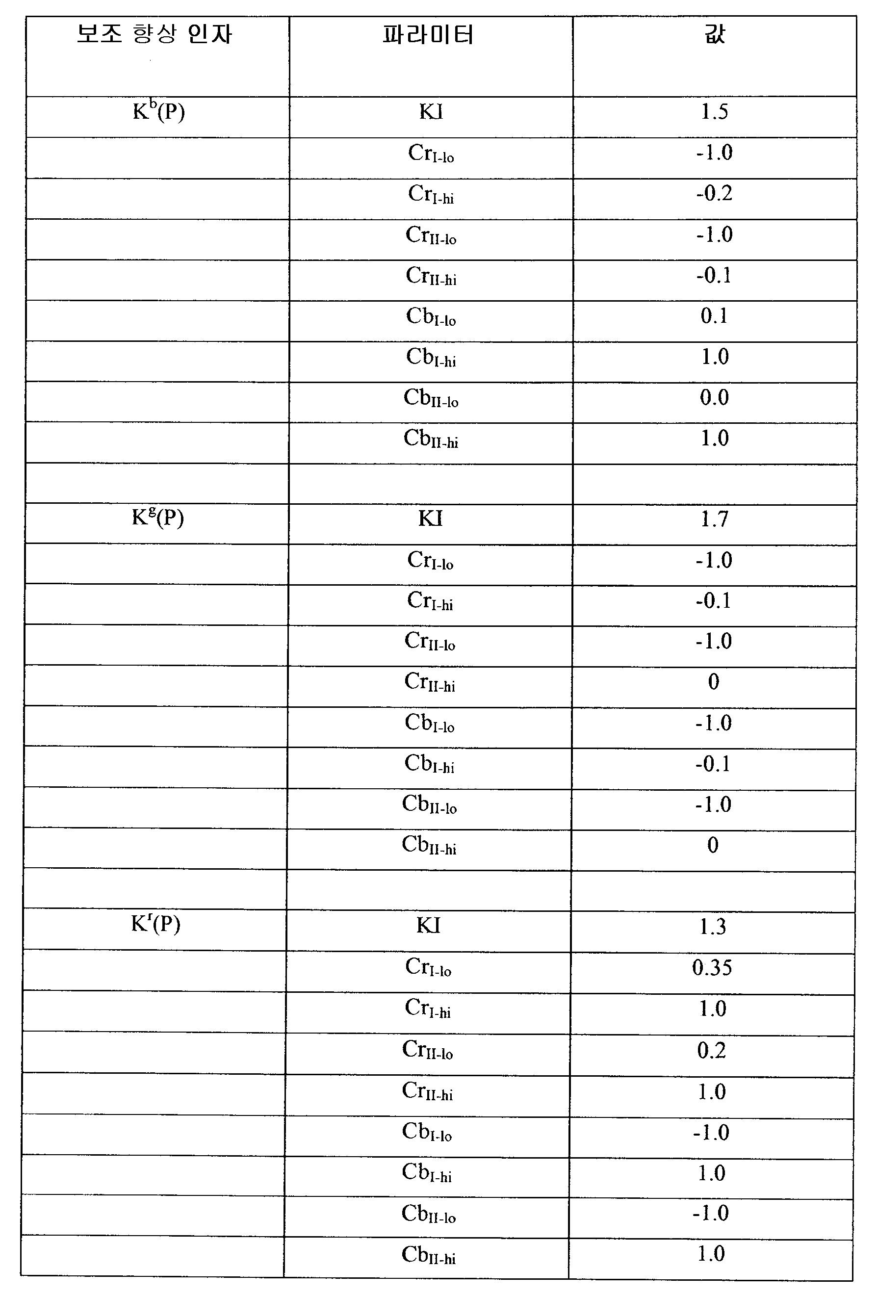 Figure 112011007810473-pct00013