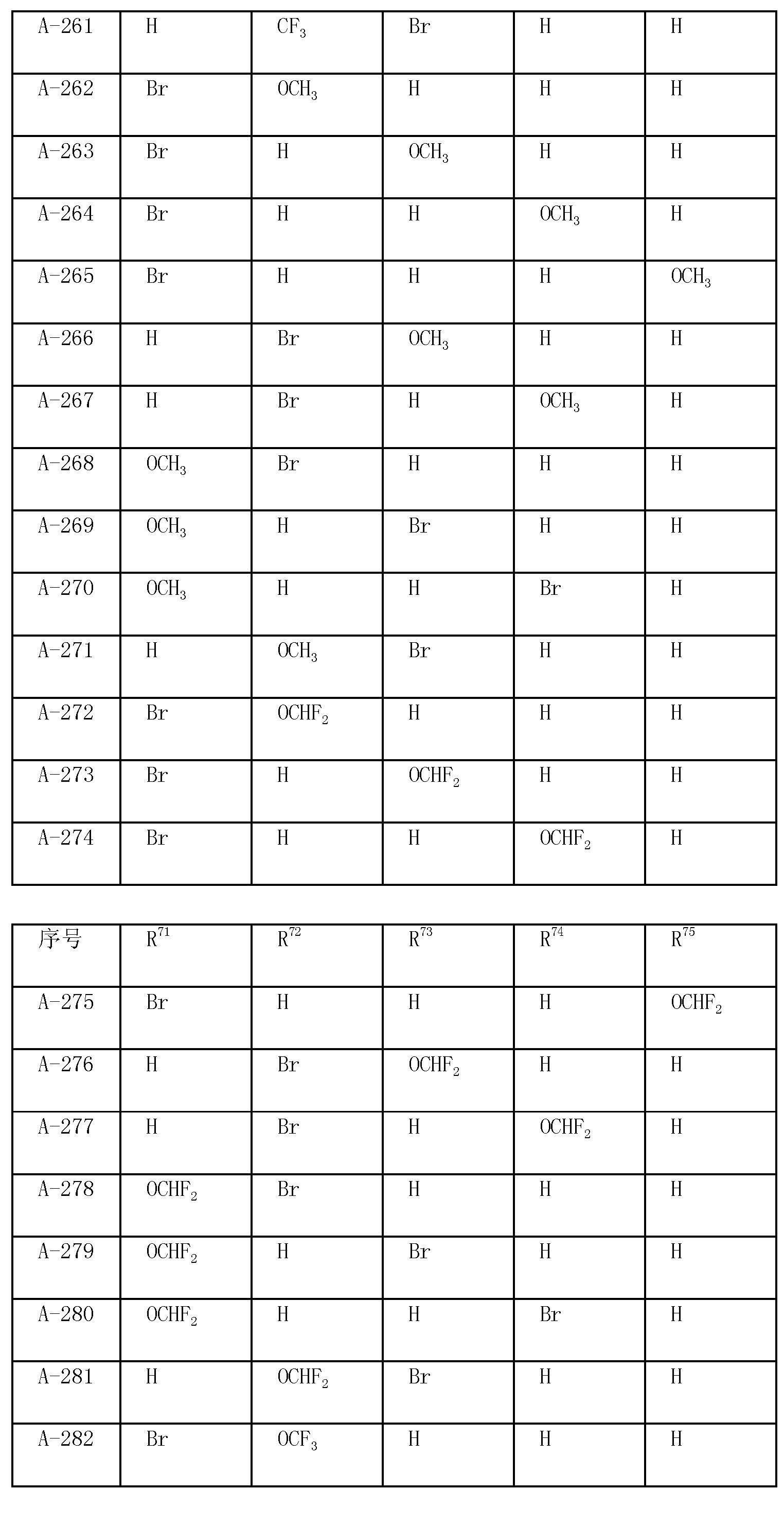Figure CN102803232AD00421