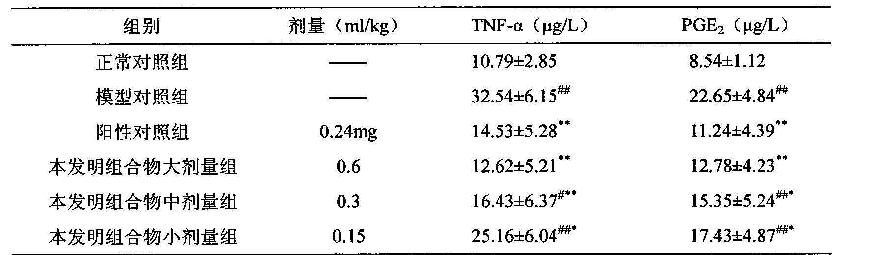 Figure CN104173457AD00122