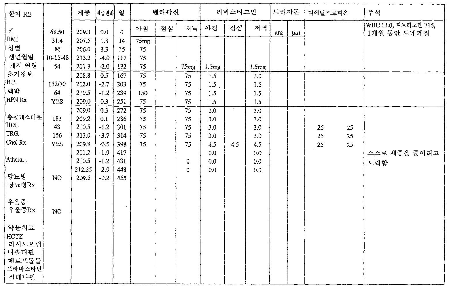 Figure 112006042601610-PCT00014