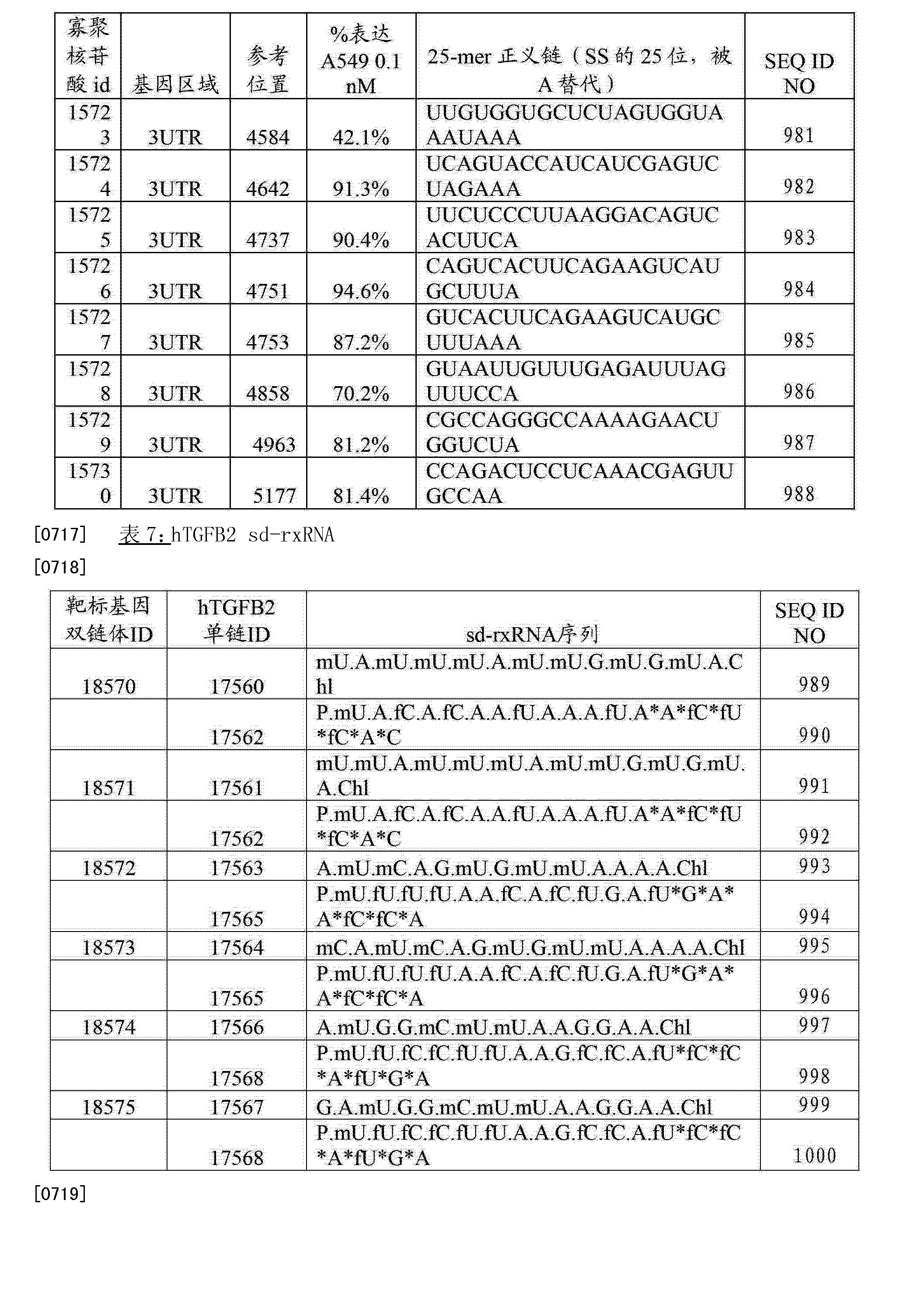 Figure CN103108642BD01281