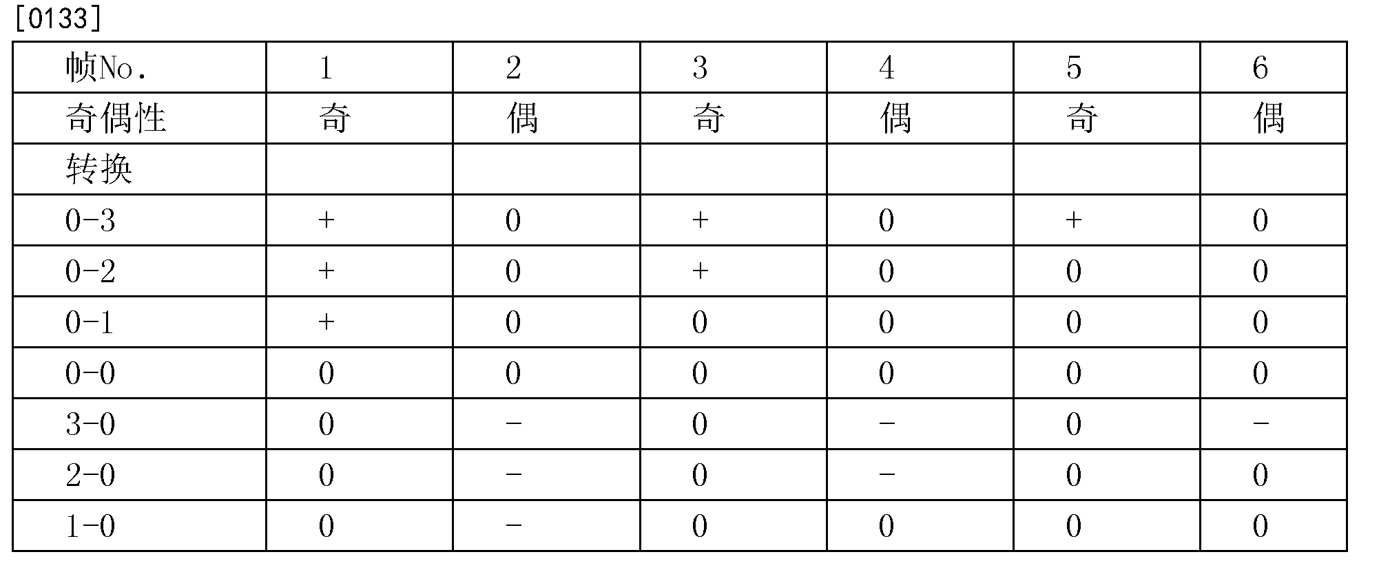 Figure CN102789758BD00182