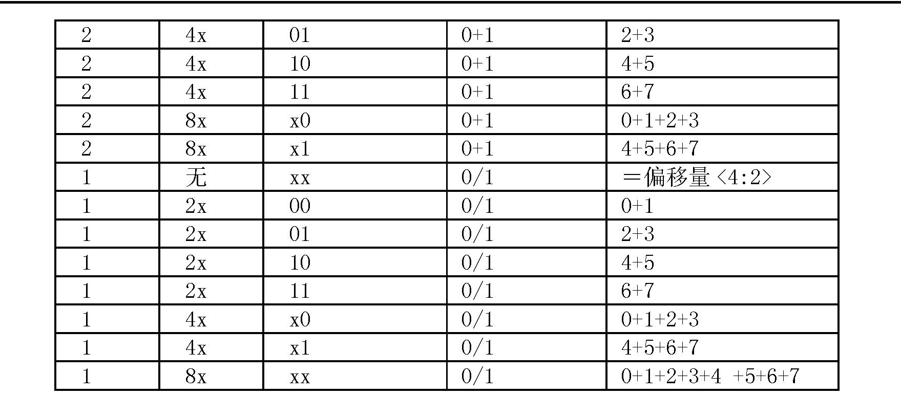 Figure CN101128804BD00151