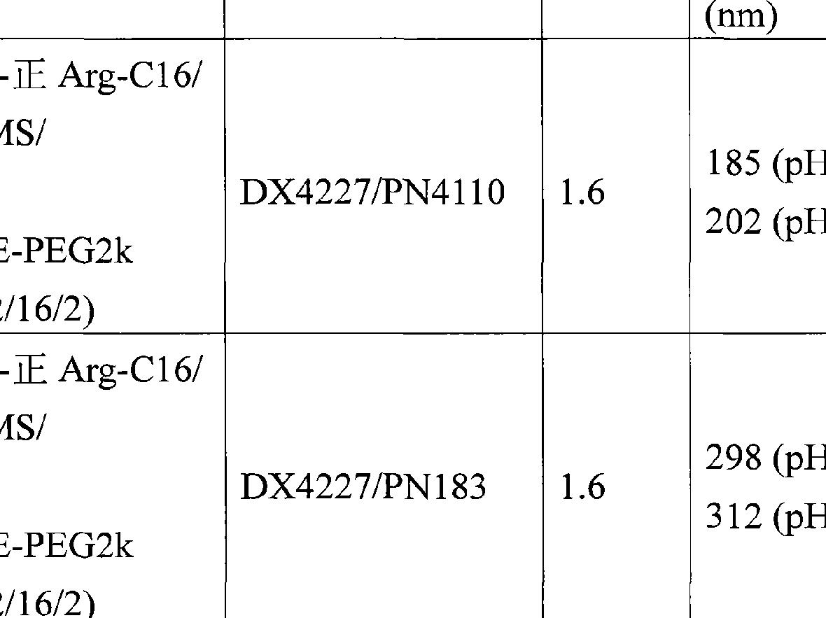 Figure CN102231979AD01111