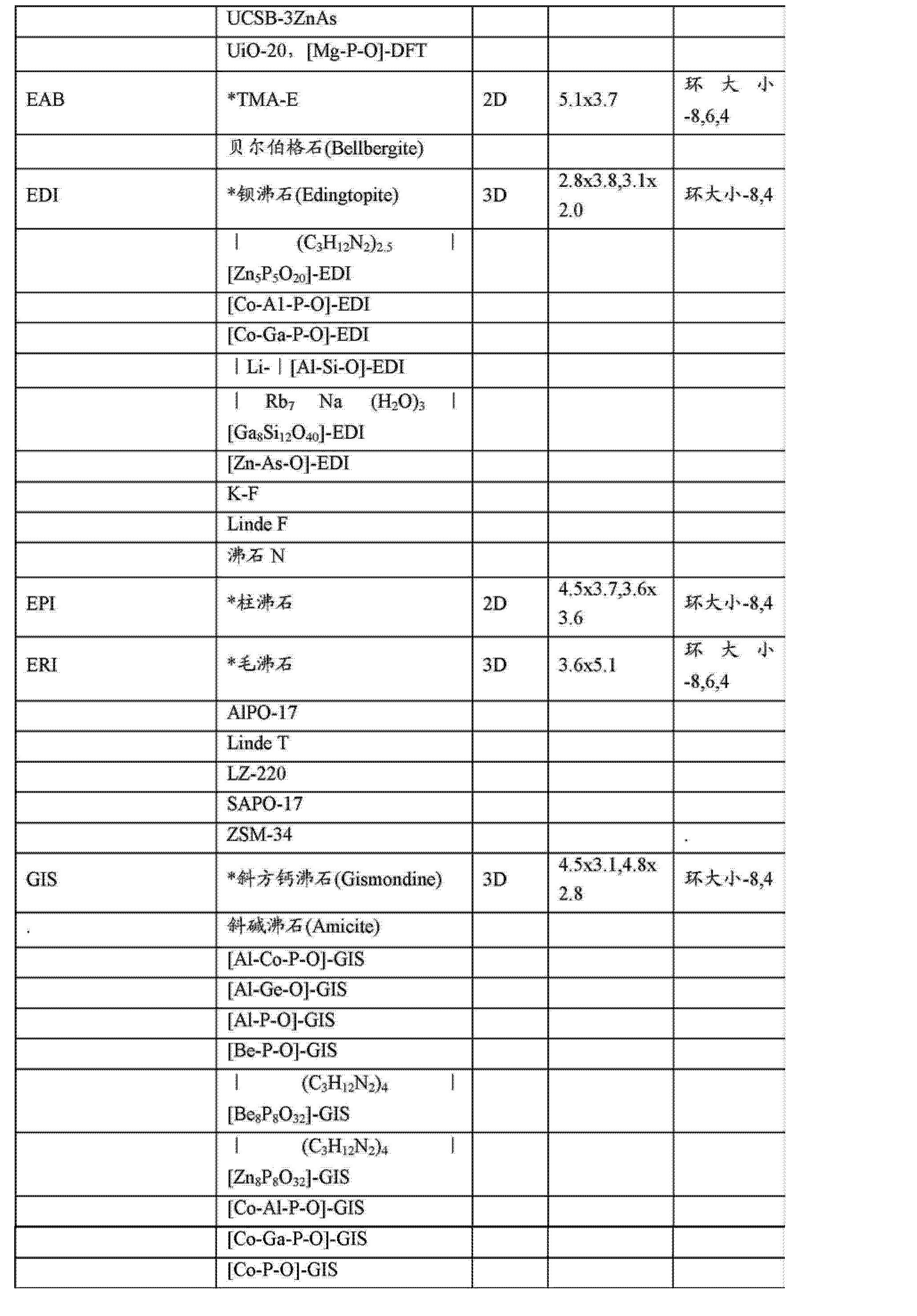 Figure CN102974390AD00131