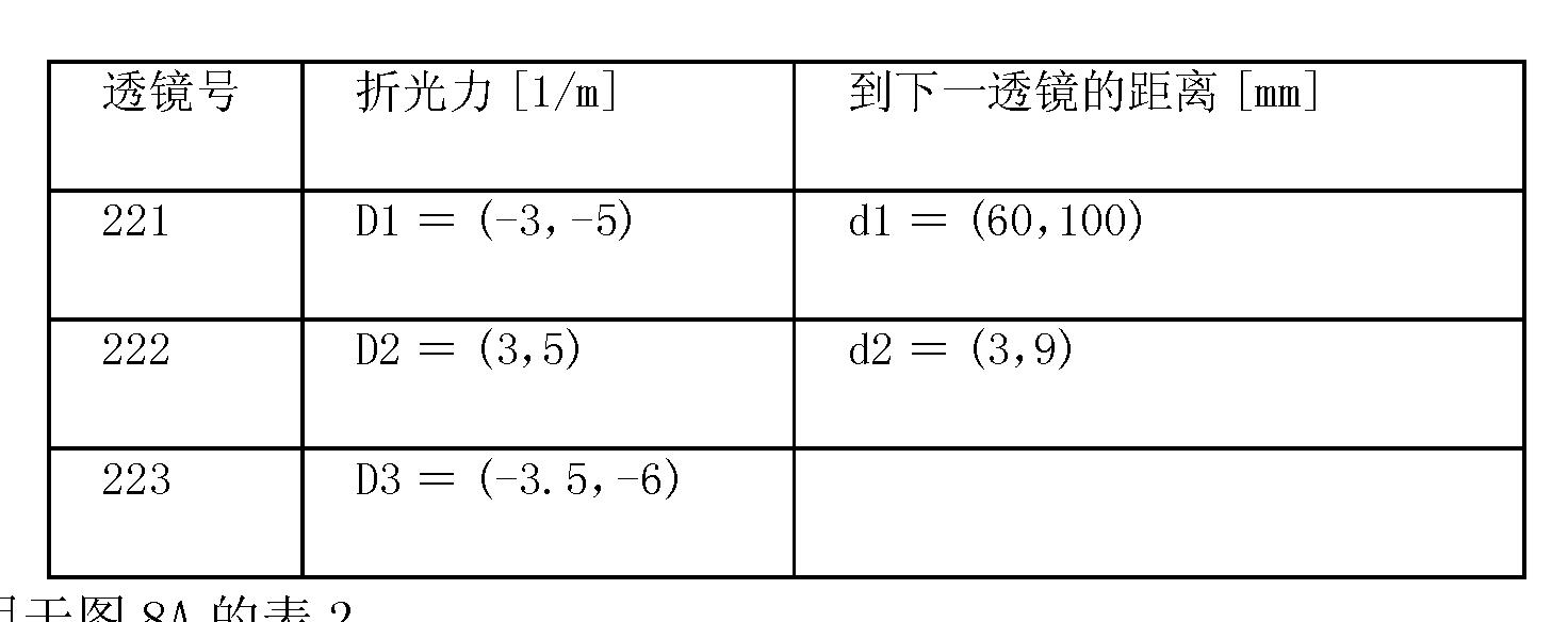 Figure CN102596126AD00171