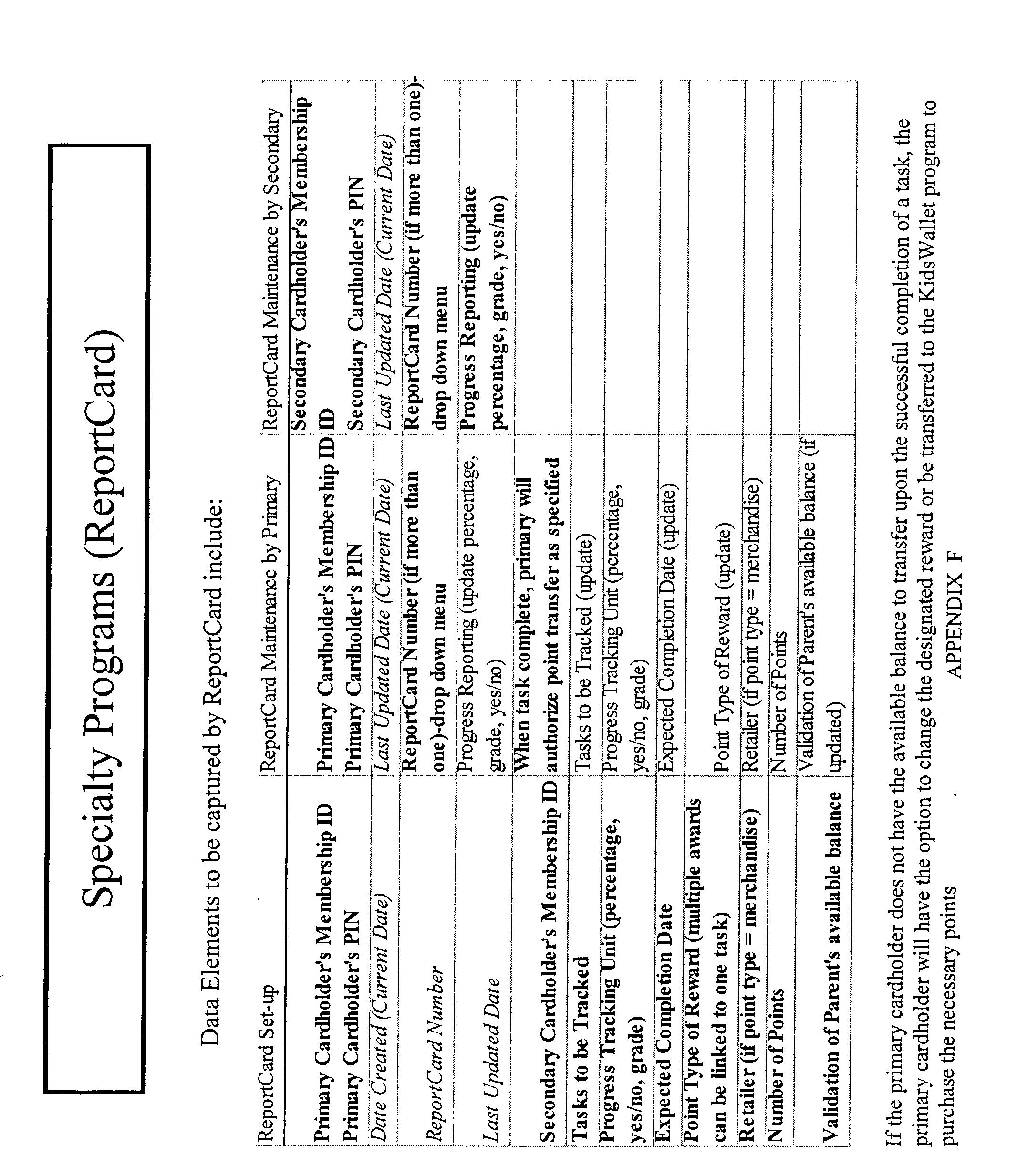 Figure US20030023491A1-20030130-P00073