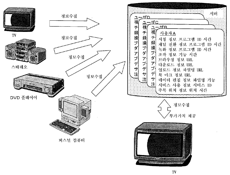Figure R1020027012427