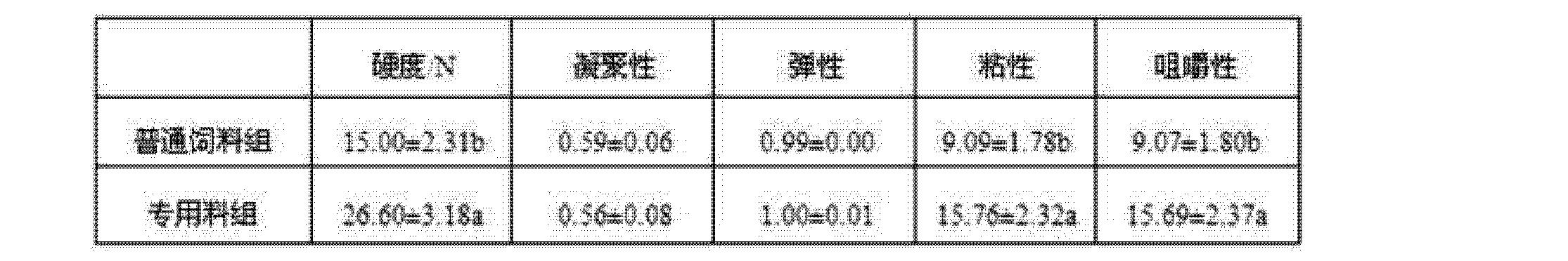 Figure CN103960529AD00081