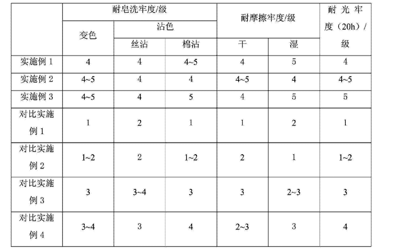 Figure CN103966861AD00071