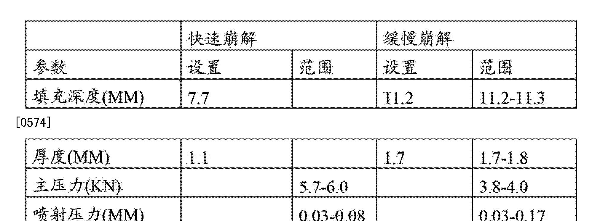 Figure CN102669810BD00461