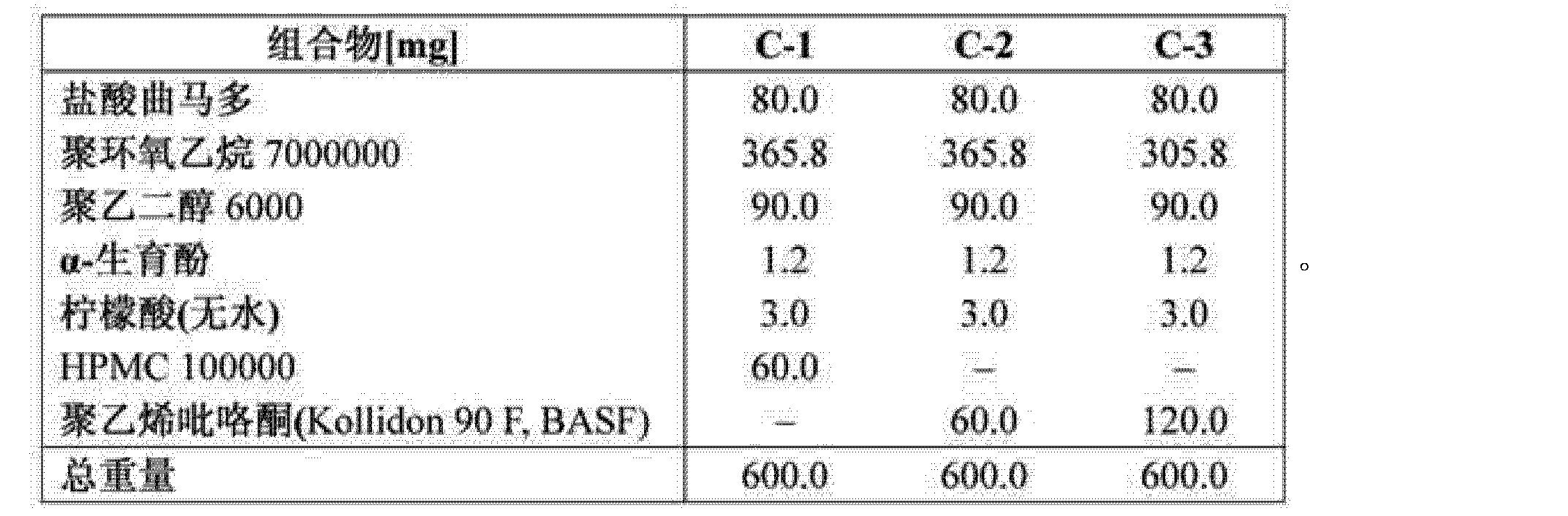 Figure CN103179954AD00331