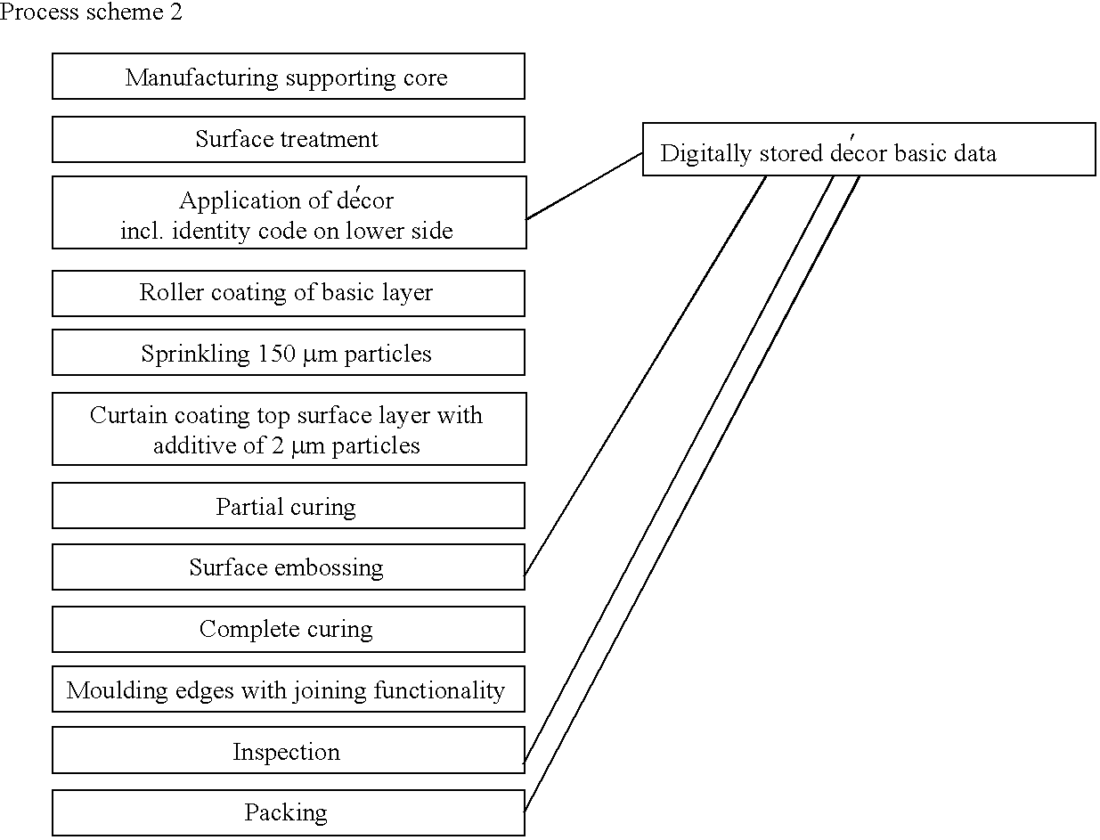 Figure US20030207083A1-20031106-C00002