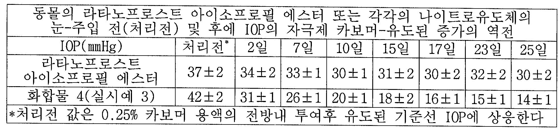 Figure 112006048001519-pct00054