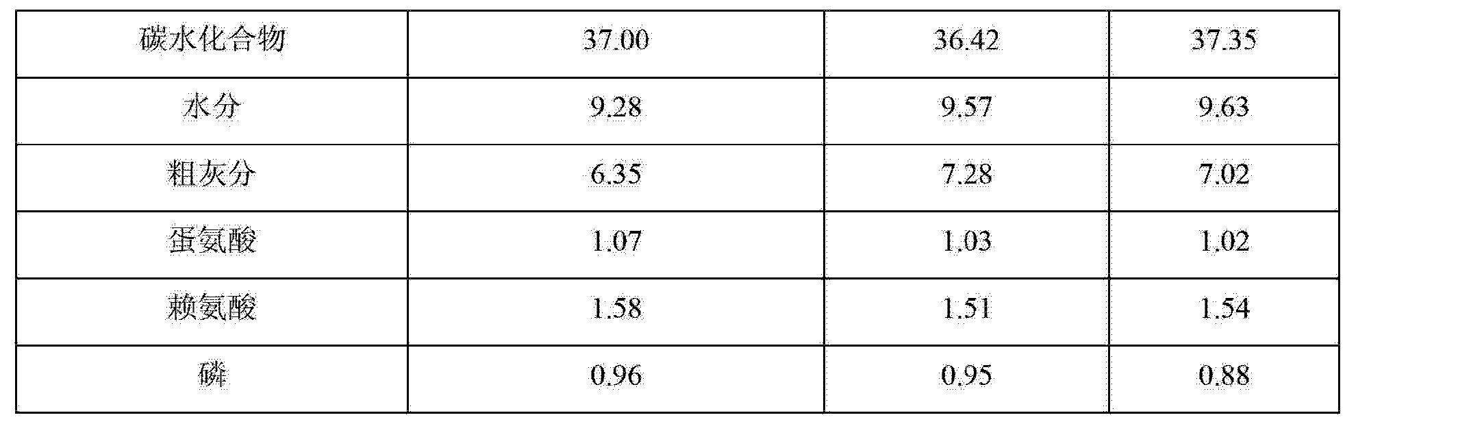 Figure CN102813089BD00111