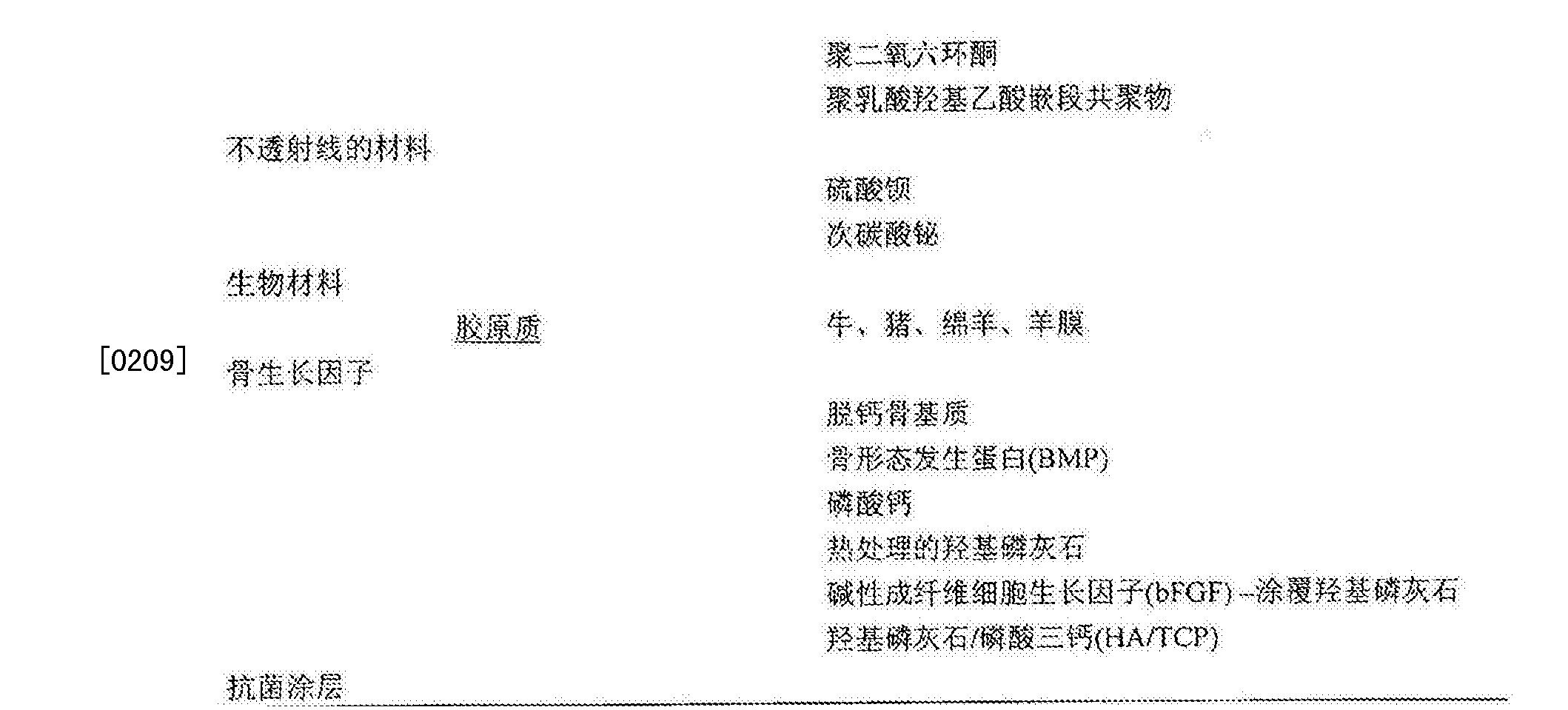Figure CN103271761BD00171