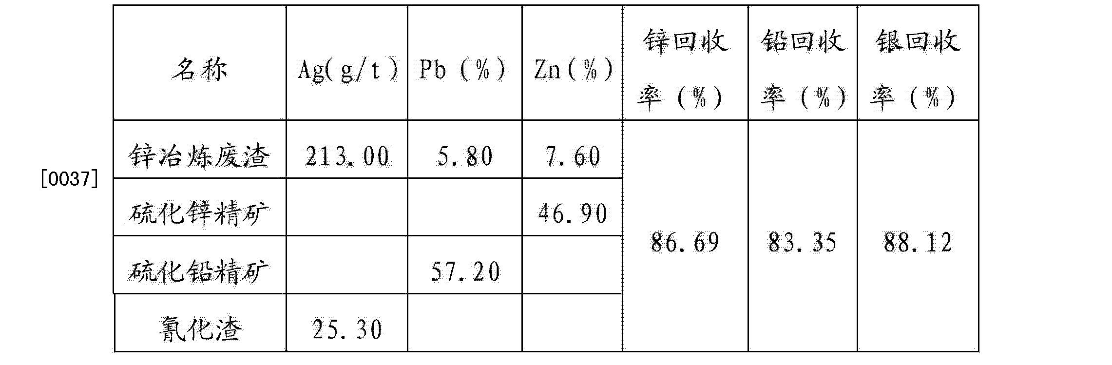 Figure CN102719675BD00061