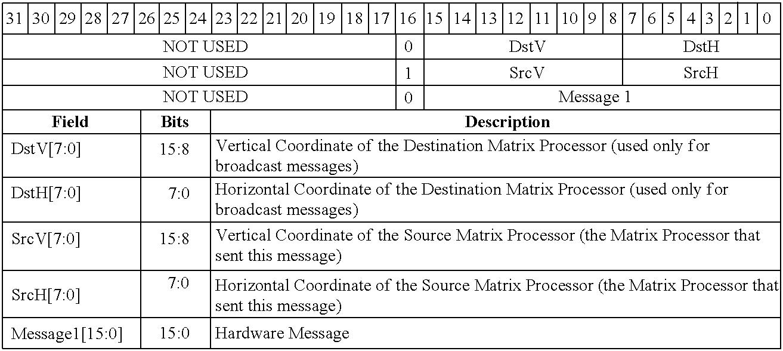 Figure US07958341-20110607-C00019