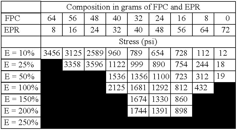 Figure US20040014896A1-20040122-C00006