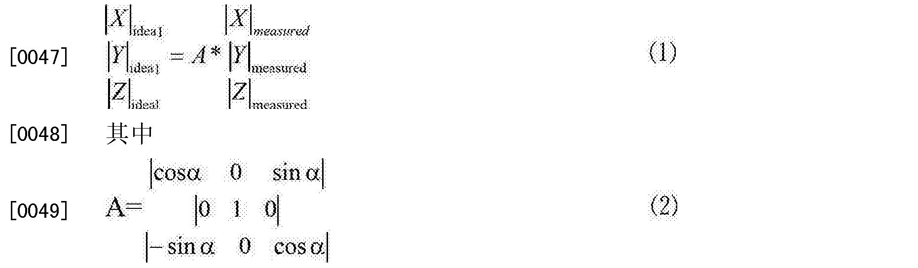 Figure CN102947839BD00091