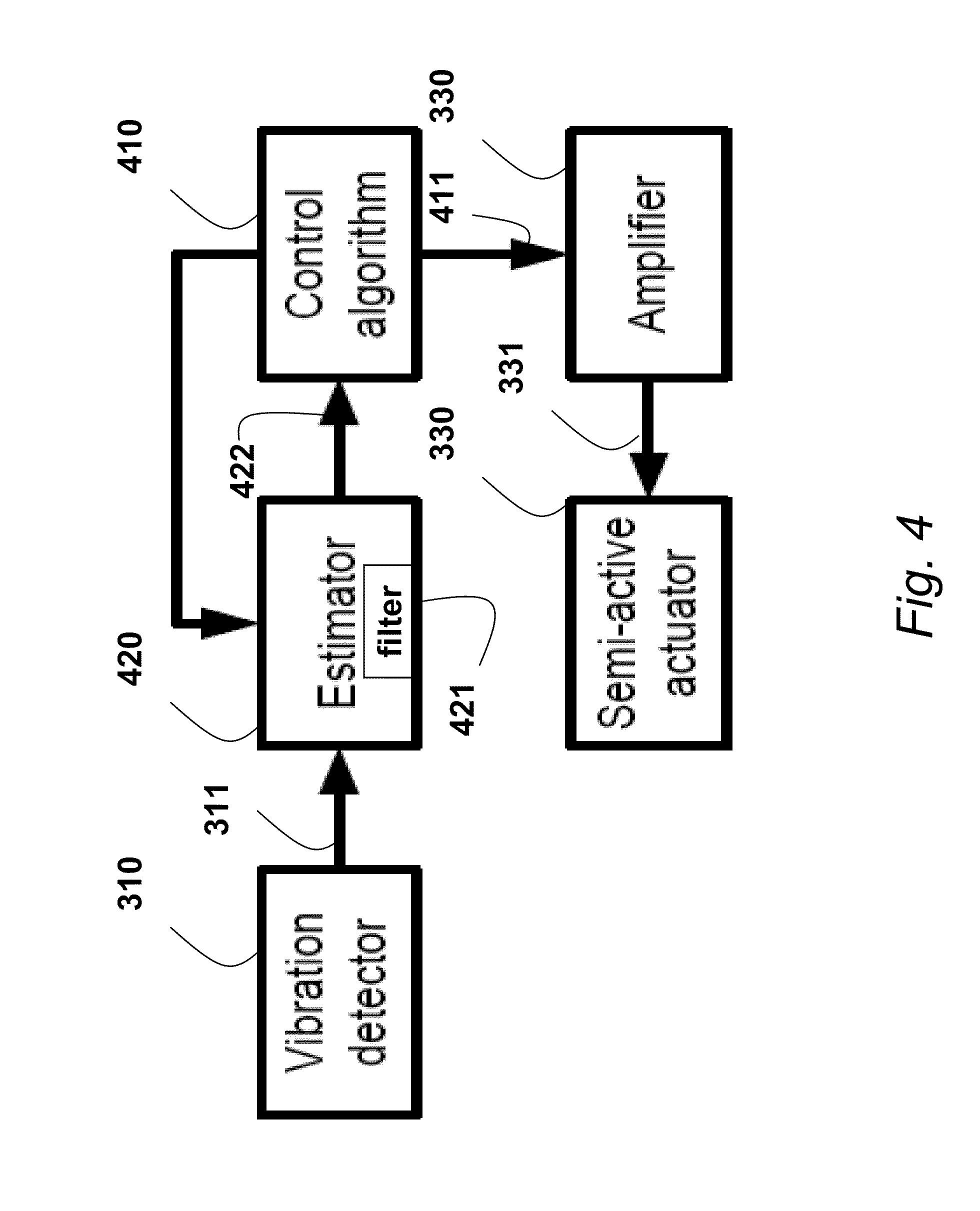 US20120004777A1 - System and Method for Reducing Lateral ... on